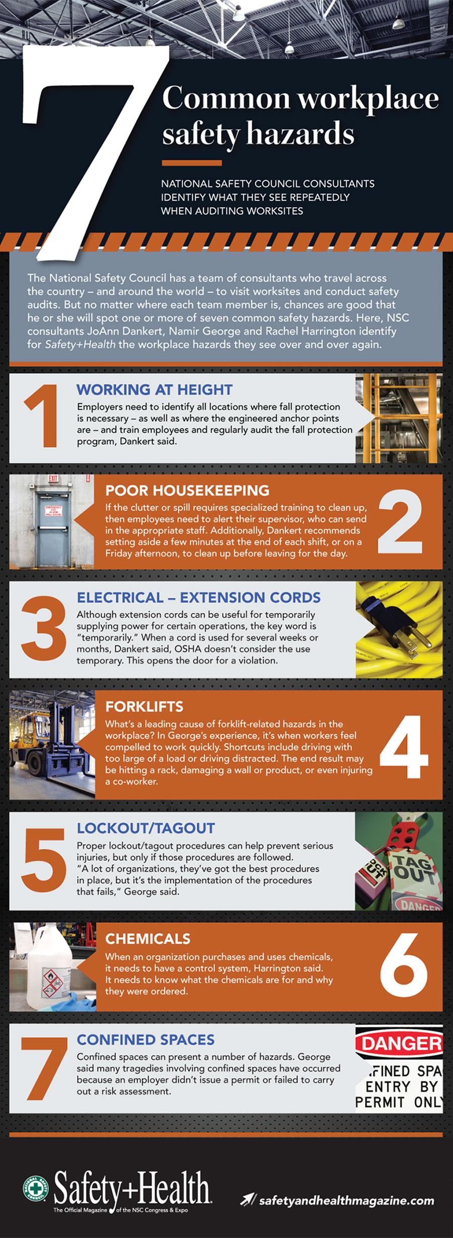 7 common workplace safety hazards - MVP Staffing